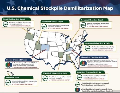 US chemical militarization map