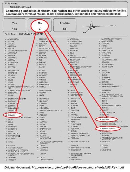 Record of the vote on the anti-Nazi resolution at the UN's Third Committee, November 21, 2014, highlighting the ignominious role of the U.S., Canada and Ukraine -- click to enlarge.