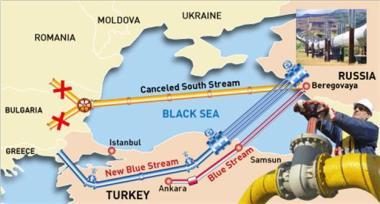 Map.South Stream v Blue Stream