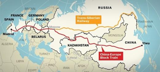 China trains