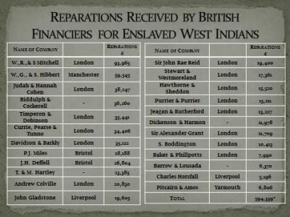 Reparations-receieved-by-british