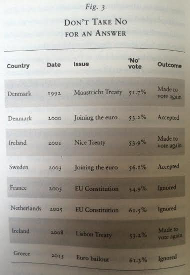 EU vote record
