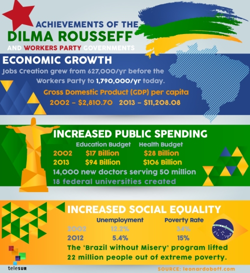 brazil-dilma-possession-infographic3-jpg_1358994614