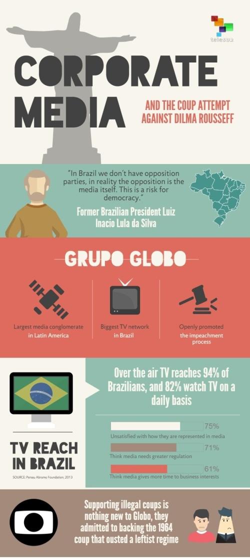 brazil-media-coup-04-jpeg_1630502900