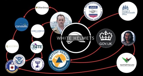 Infographic produced by UK website UKCOLUMN on links between White helmets and other organizations. (Click to enlarge)