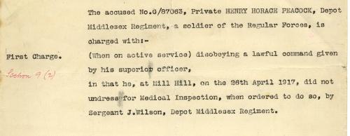 WWI-Britain-MilitaryTribuntalChargeSheetFront