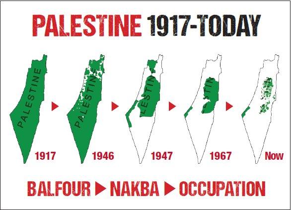Palestine1917-TodayGraphic
